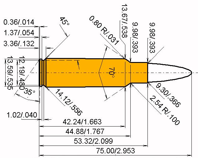 9.3 RSM Cartridge Dimensions