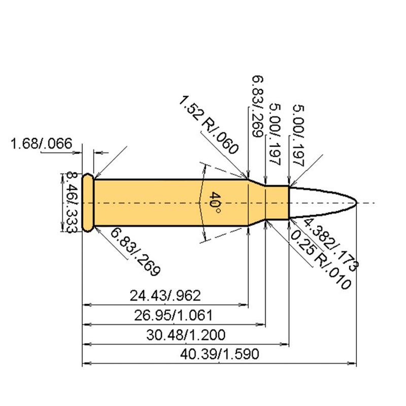 .17 WSM Cartridge Dimensions